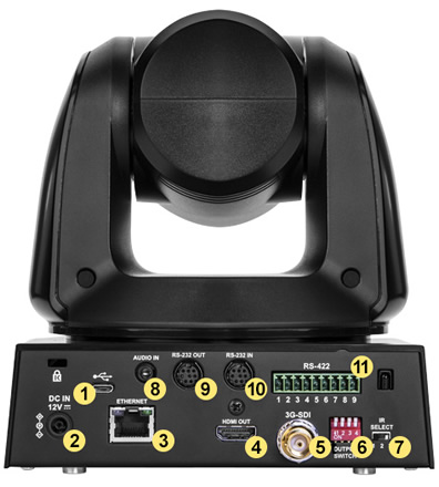CV620-IP-Full-HD-IP-3G-PTZ-Camera-rear-inputs